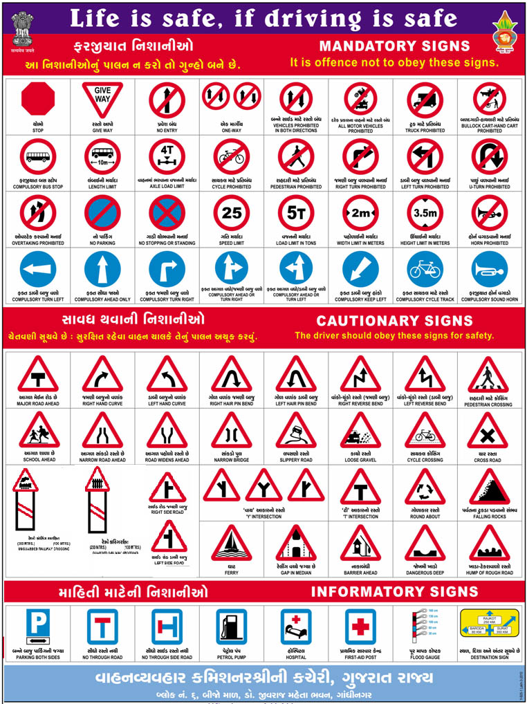 Traffic Signs And Signals For Online Driving Licence In Gujarat Rto